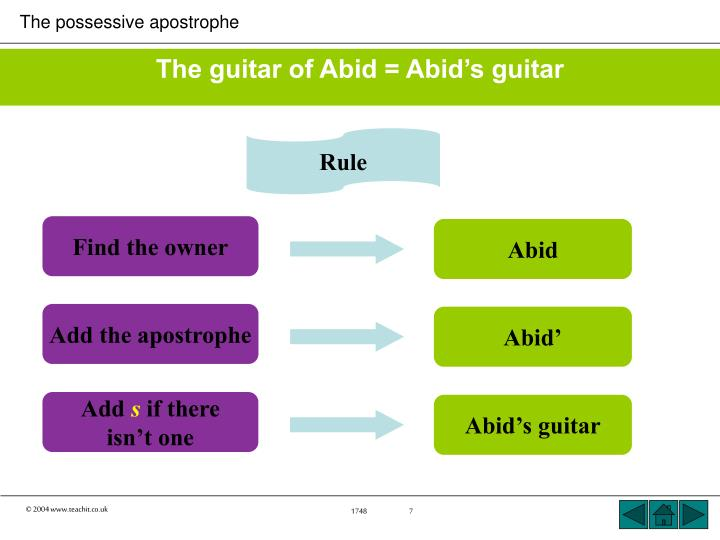 The guitar of Abid = Abid's guitar