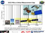 oco fills a critical measurement gap