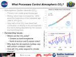 what processes control atmospheric co 2