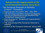 actions for the improvement of the environment for mobile researchers4