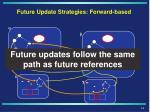 future update strategies forward based2