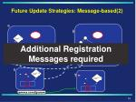 future update strategies message based 2