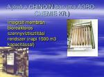 a j v a chinoin ban ma agro chemie kft