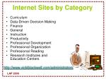 internet sites by category