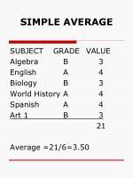 simple average