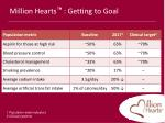 million hearts getting to goal