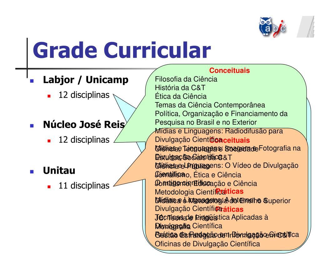 Ppt Divulgação Científica No Brasil Formação E Prática