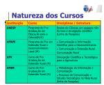 natureza dos cursos