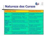 natureza dos cursos1