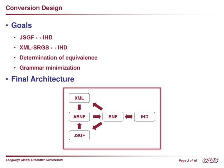 Conversion Design