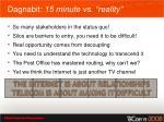 dagnabit 15 minute vs reality