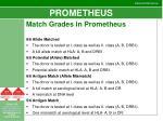 match grades in prometheus