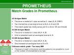 match grades in prometheus1