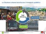 le strutture urbane favoriscono il trasporto pubblico