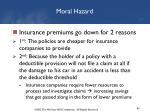 moral hazard1