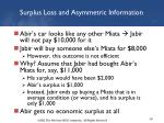 surplus loss and asymmetric information