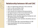relationship between ab and cac