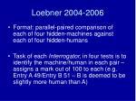 loebner 2004 2006