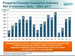 property casualty insurance industry net investment gain 1 1994 2011