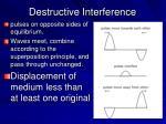 destructive interference