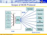 scope of bob protocol
