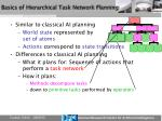 basics of hierarchical task network planning