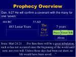 prophecy overview2