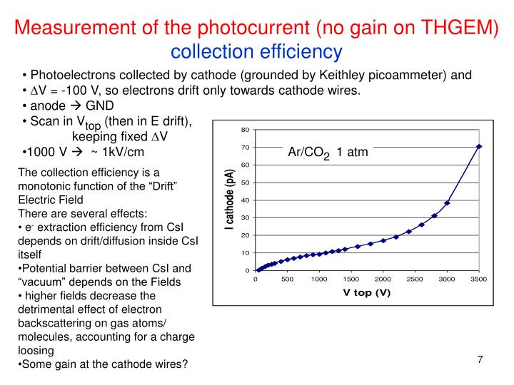Measurement of the photocurrent (no gain on THGEM)