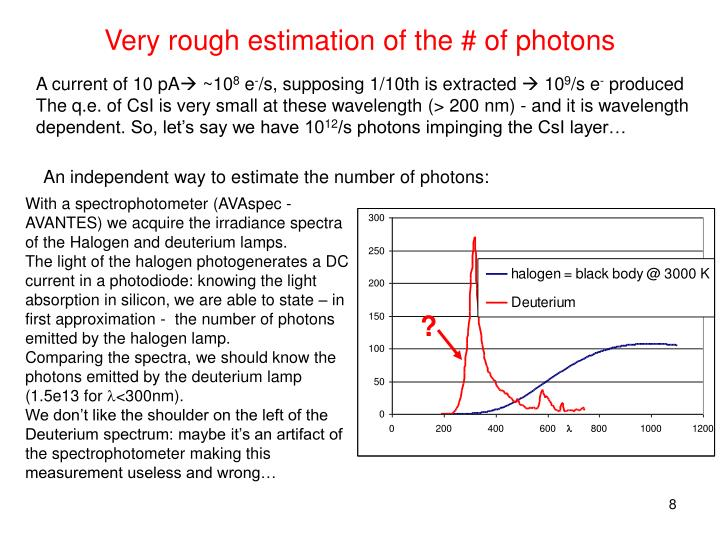 Very rough estimation of the # of photons