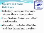 streams and rivers definitions