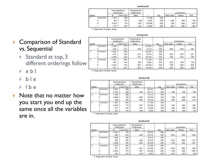 Comparison of Standard vs. Sequential