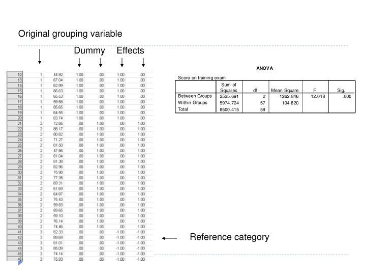 Original grouping variable
