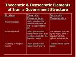 theocratic democratic elements of iran s government structure
