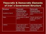 theocratic democratic elements of iran s government structure1