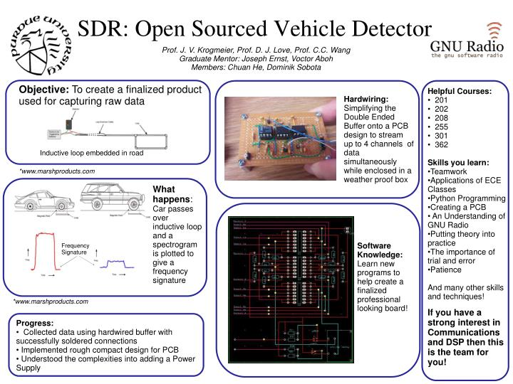 sdr open sourced vehicle detector n.