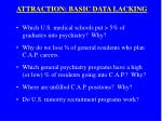 attraction basic data lacking