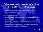 deliverables for document types family as described by the working groups
