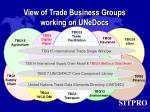 view of trade business groups working on unedocs