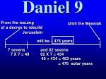 daniel 944