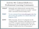 activity 6 cultural shifts in a professional learning community