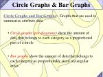 circle graphs bar graphs