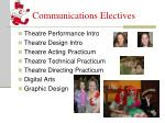 communications electives