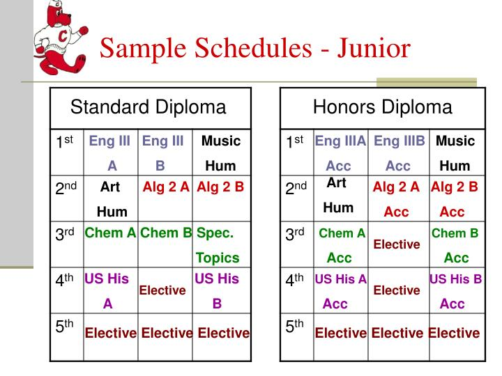 Sample Schedules - Junior