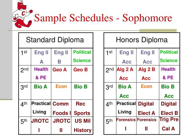 Sample Schedules - Sophomore