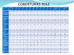 coberturas 2012