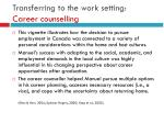 transferring to the work setting career counselling