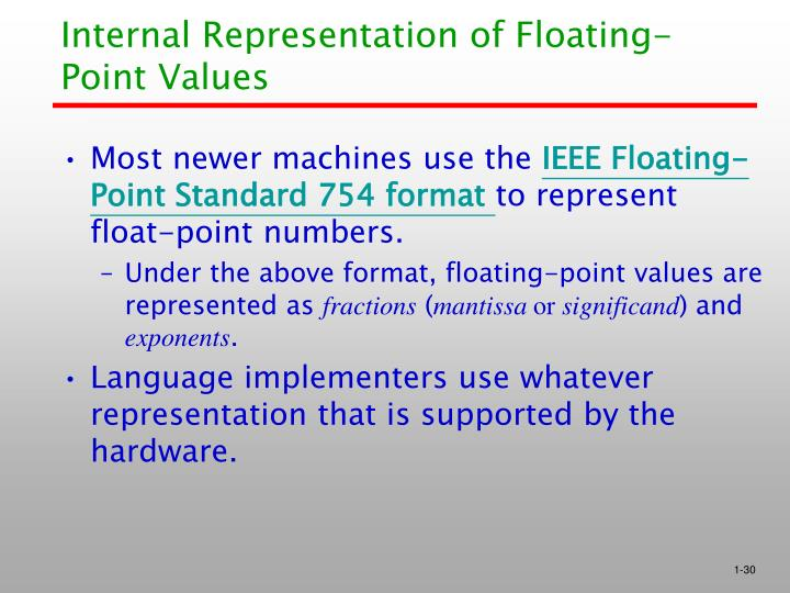 Internal Representation of Floating-Point Values