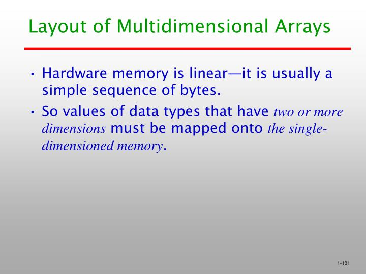 Layout of Multidimensional Arrays