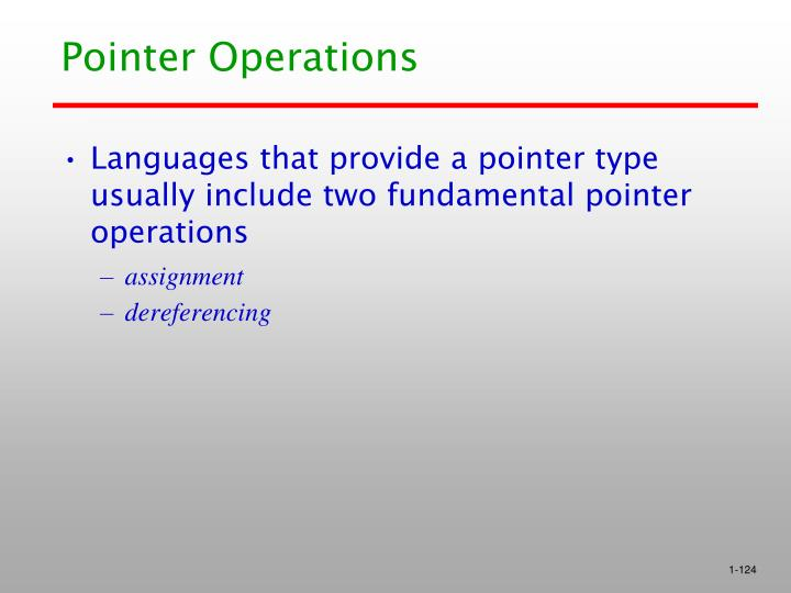 Pointer Operations