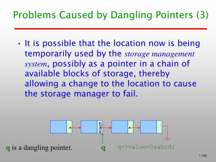 Problems Caused by Dangling Pointers (3)